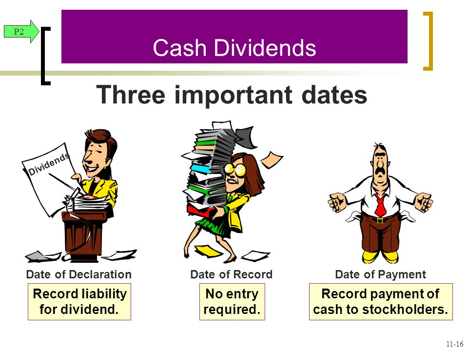 Three important dates Date of Declaration Record liability for dividend.