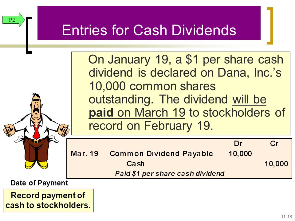 Date of Payment Record payment of cash to stockholders.
