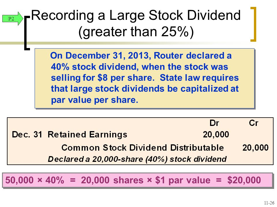 On December 31, 2013, Router declared a 40% stock dividend, when the stock was selling for $8 per share.
