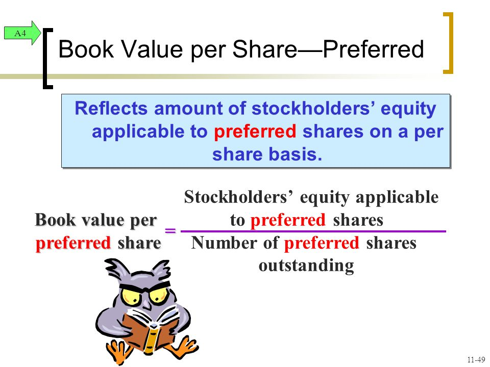 Reflects amount of stockholders' equity applicable to preferred shares on a per share basis.