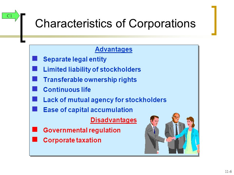 Advantages Separate legal entity Limited liability of stockholders Transferable ownership rights Continuous life Lack of mutual agency for stockholders Ease of capital accumulation Disadvantages Governmental regulation Corporate taxation Advantages Separate legal entity Limited liability of stockholders Transferable ownership rights Continuous life Lack of mutual agency for stockholders Ease of capital accumulation Disadvantages Governmental regulation Corporate taxation Characteristics of Corporations C1 11-6