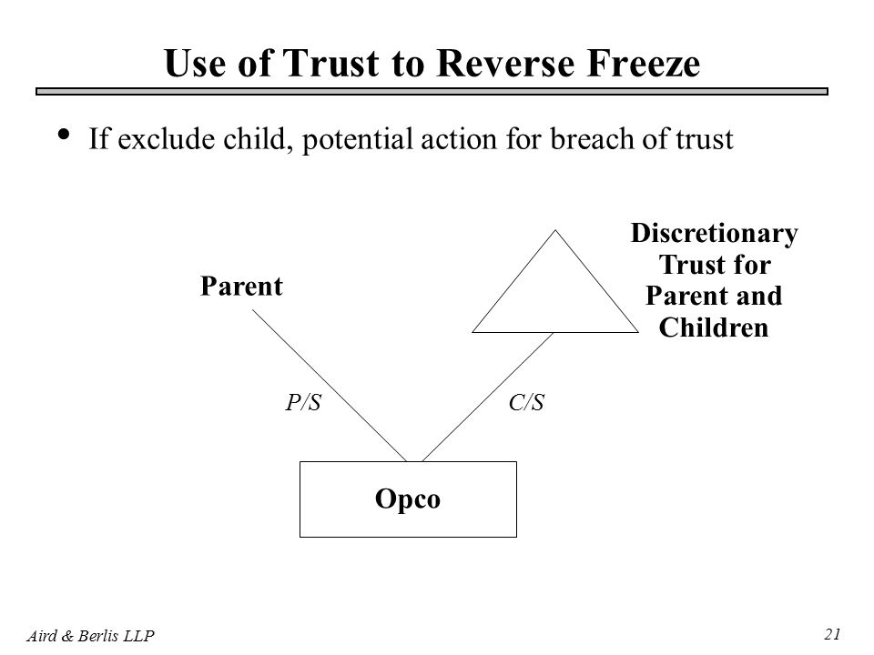 Aird & Berlis LLP 21 Use of Trust to Reverse Freeze If exclude child, potential action for breach of trust Parent Opco P/SC/S Discretionary Trust for Parent and Children