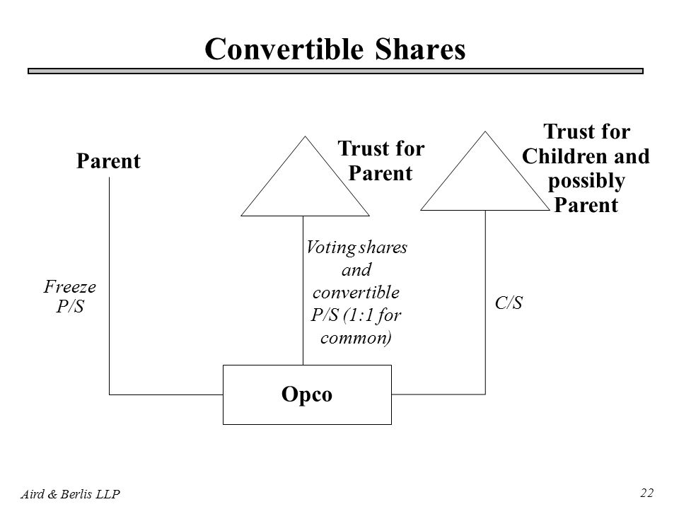 Aird & Berlis LLP 22 Convertible Shares Parent Opco Freeze P/S C/S Trust for Children and possibly Parent Trust for Parent Voting shares and convertible P/S (1:1 for common)