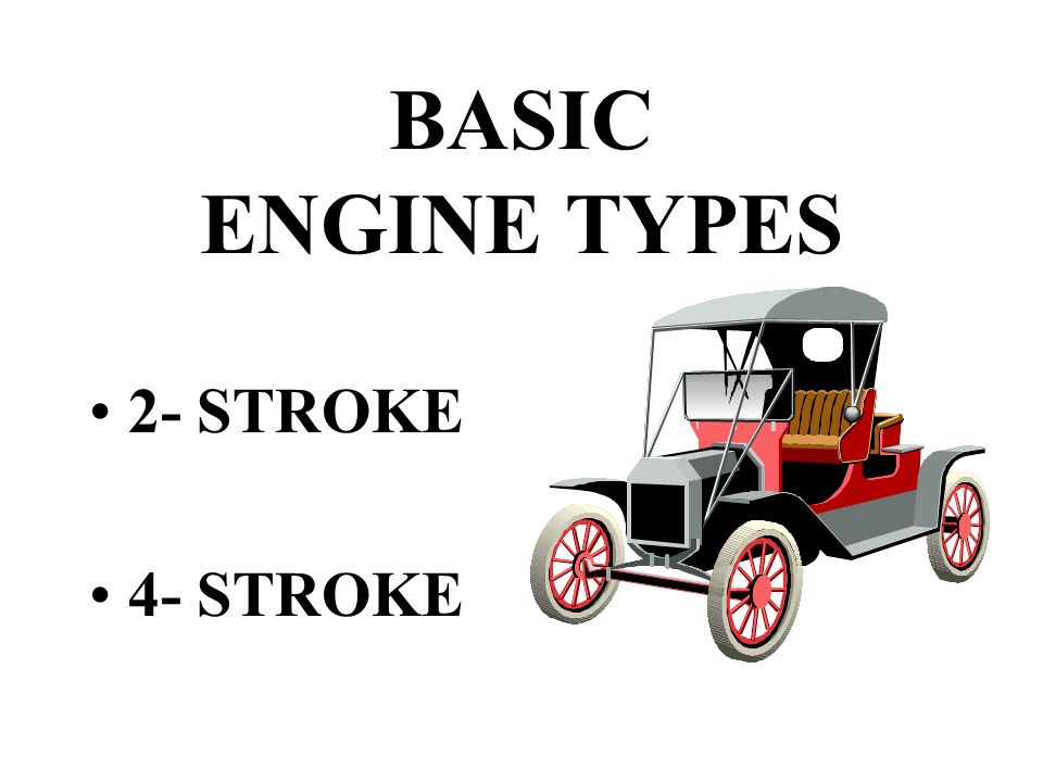 3095a314e15 Engines How they work. A spark plug is used to ignite the fuel in an ...