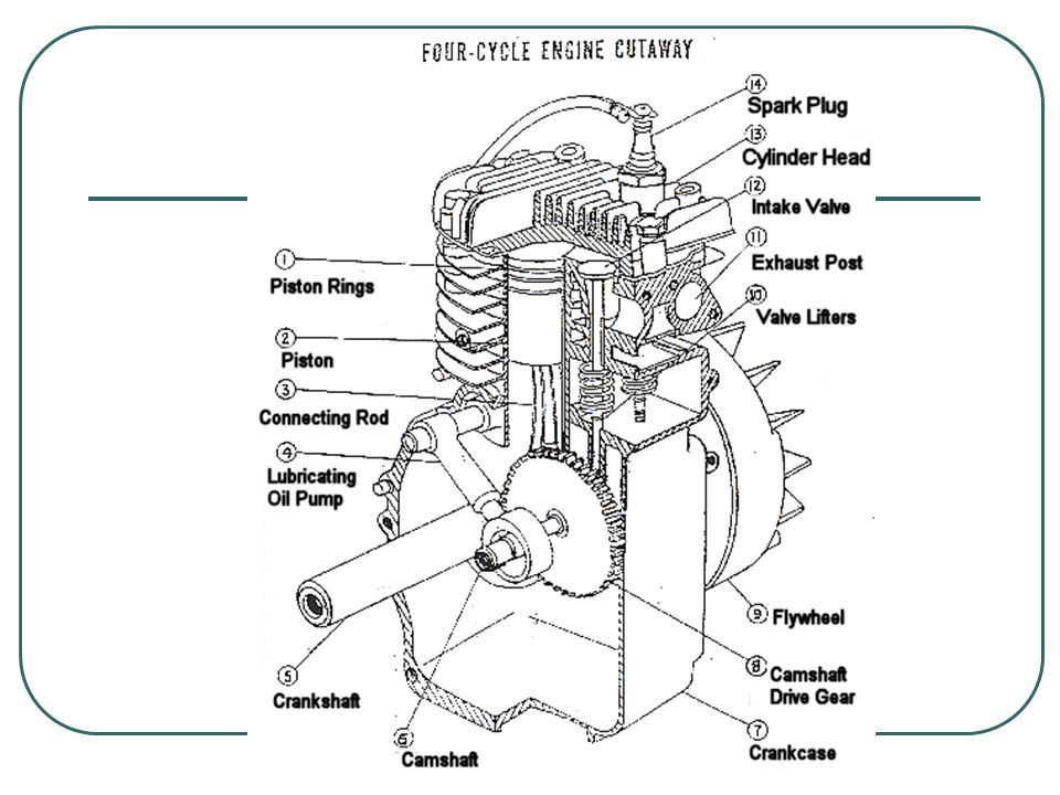 Small Engines