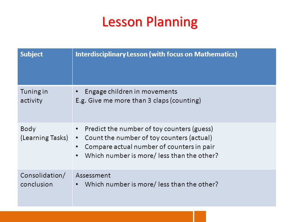 Lesson Planning SubjectInterdisciplinary Lesson (with focus on Mathematics) Tuning in activity Engage children in movements E.g.