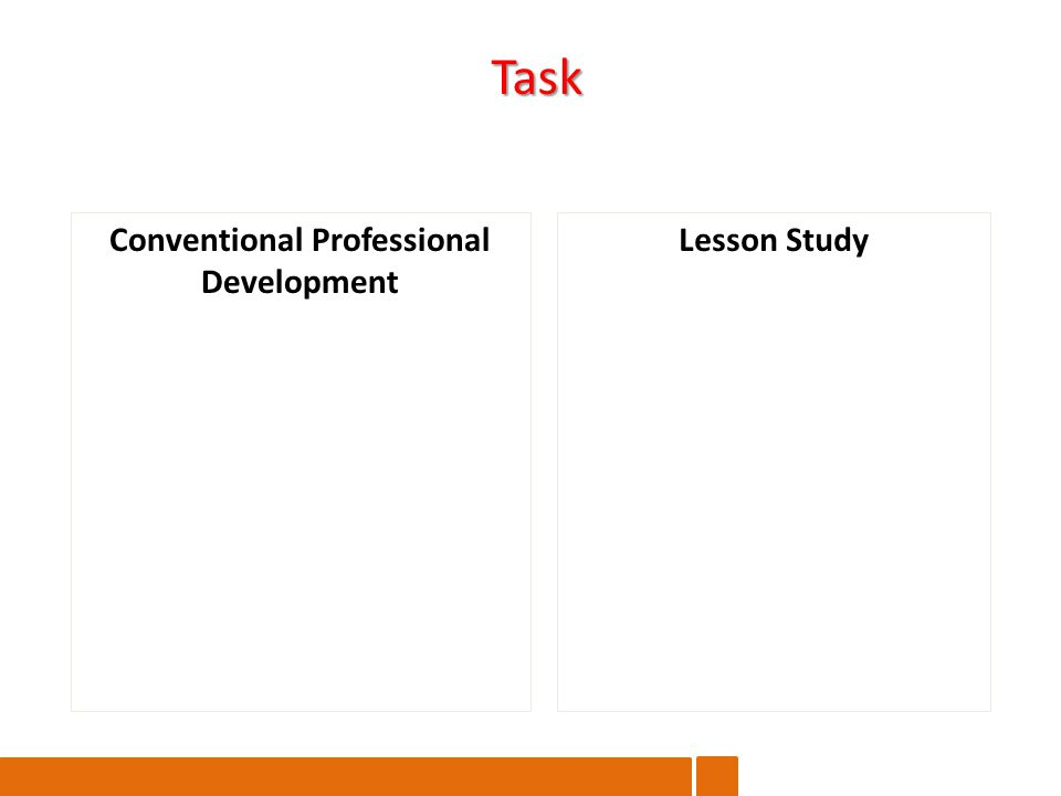 Conventional Professional Development Lesson Study Task
