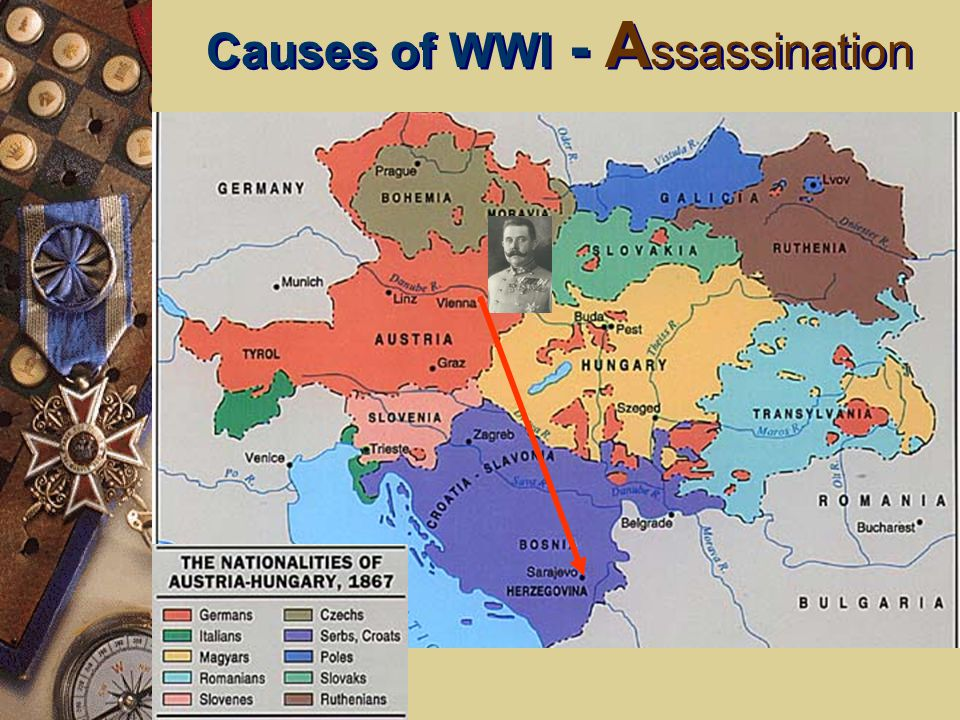 Causes of WWI - A ssassination