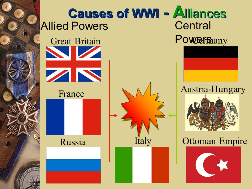 Causes of WWI - A lliances Germany Austria-Hungary Italy Great Britain France Russia Ottoman Empire Allied Powers Central Powers