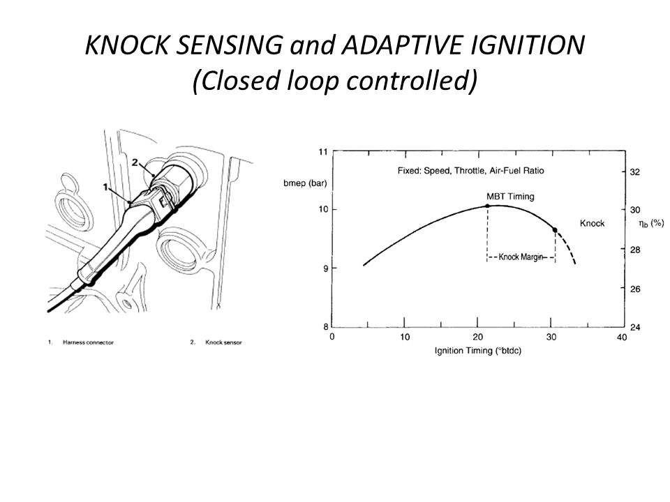 KNOCK SENSING and ADAPTIVE IGNITION (Closed loop controlled)