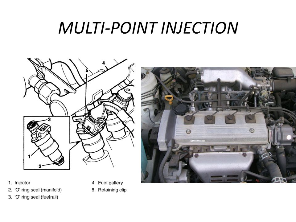 MULTI-POINT INJECTION
