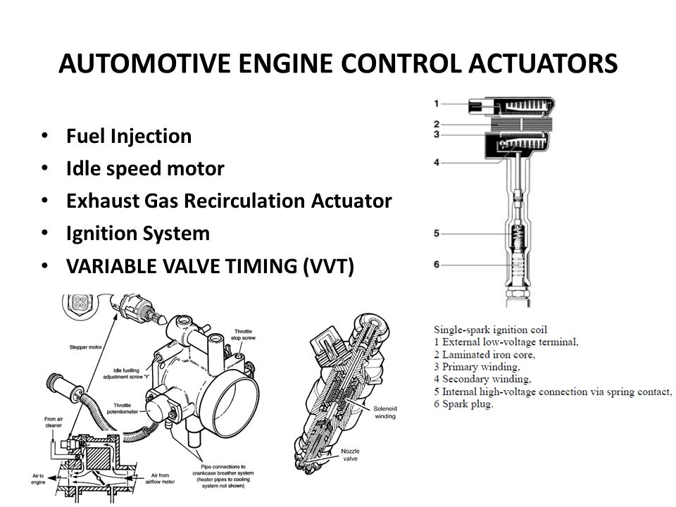 AUTOMOTIVE ENGINE CONTROL ACTUATORS Fuel Injection Idle speed motor Exhaust Gas Recirculation Actuator Ignition System VARIABLE VALVE TIMING (VVT)