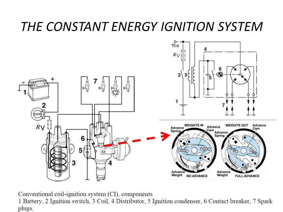 THE CONSTANT ENERGY IGNITION SYSTEM