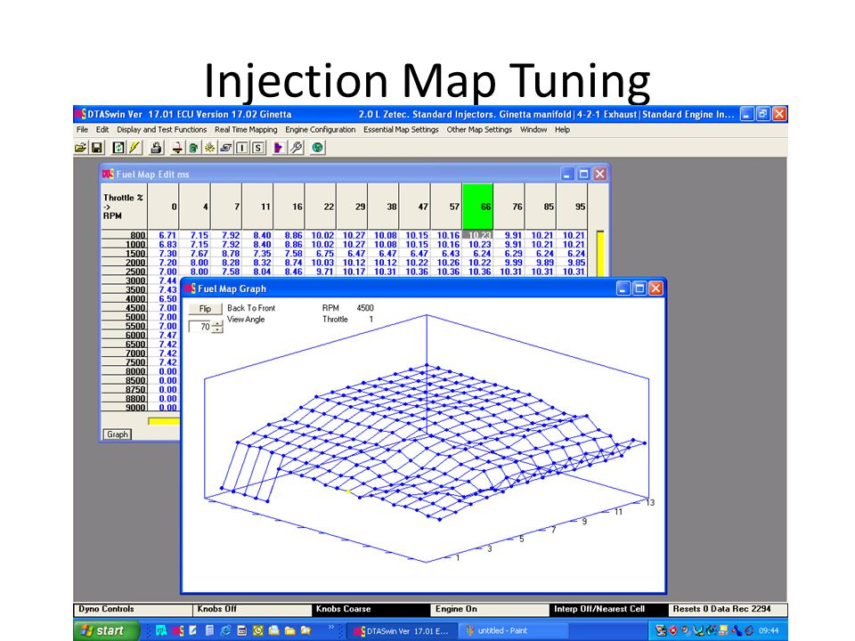 Injection Map Tuning