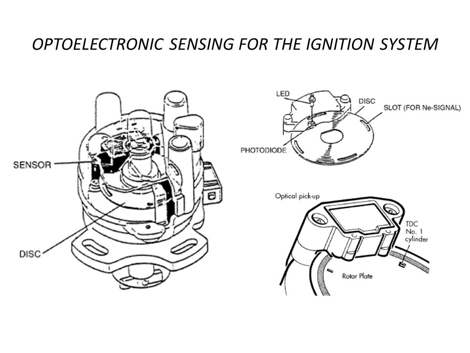 OPTOELECTRONIC SENSING FOR THE IGNITION SYSTEM