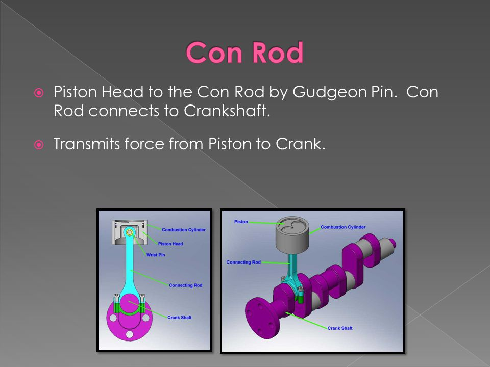  Piston Head to the Con Rod by Gudgeon Pin. Con Rod connects to Crankshaft.
