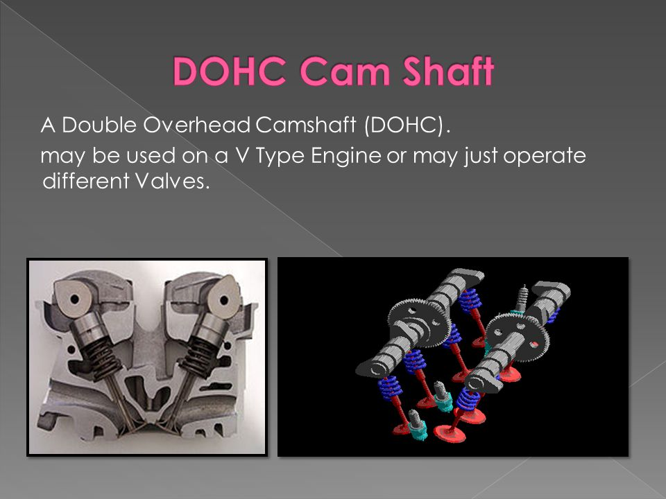 A Double Overhead Camshaft (DOHC).