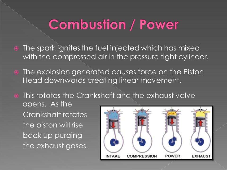  The spark ignites the fuel injected which has mixed with the compressed air in the pressure tight cylinder.