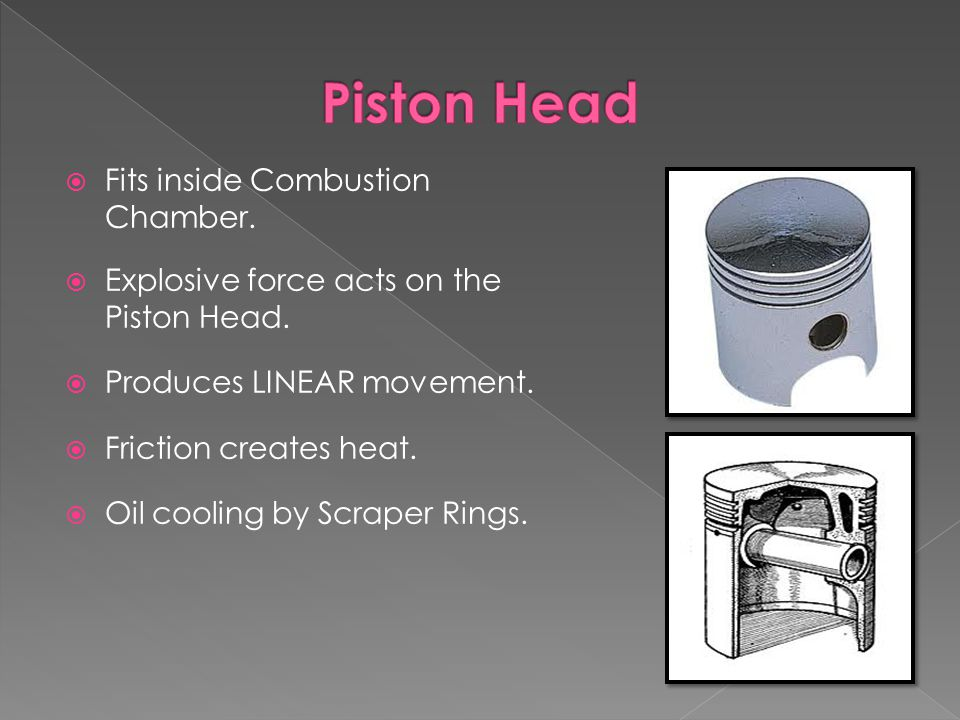  Fits inside Combustion Chamber.  Explosive force acts on the Piston Head.