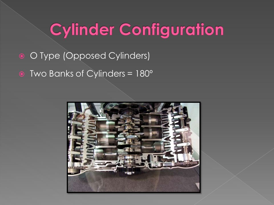  O Type (Opposed Cylinders)  Two Banks of Cylinders = 180º