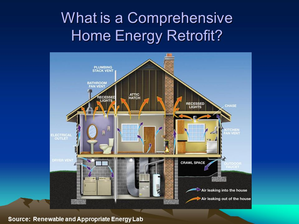 What is a Comprehensive Home Energy Retrofit Source: Renewable and Appropriate Energy Lab