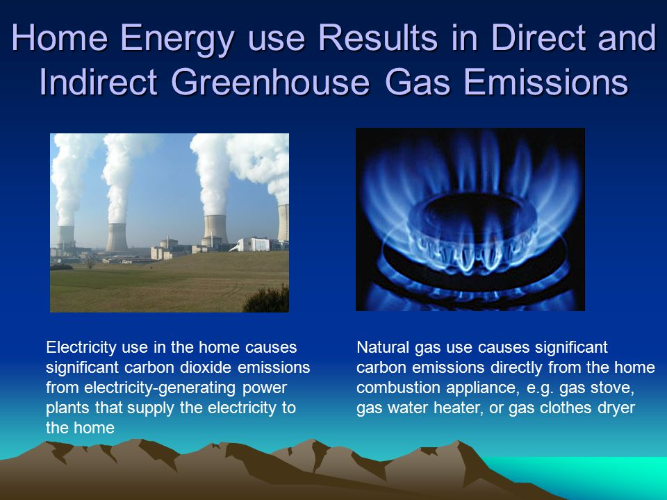 Home Energy use Results in Direct and Indirect Greenhouse Gas Emissions Electricity use in the home causes significant carbon dioxide emissions from electricity-generating power plants that supply the electricity to the home Natural gas use causes significant carbon emissions directly from the home combustion appliance, e.g.