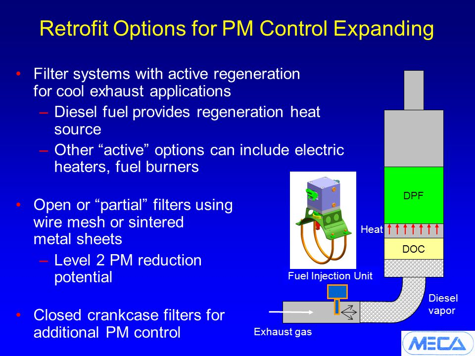 Retrofit Options for PM Control Expanding DPF Exhaust gas Diesel vapor DOC Fuel Injection Unit Filter systems with active regeneration for cool exhaust applications –Diesel fuel provides regeneration heat source –Other active options can include electric heaters, fuel burners Open or partial filters using wire mesh or sintered metal sheets –Level 2 PM reduction potential Closed crankcase filters for additional PM control Heat