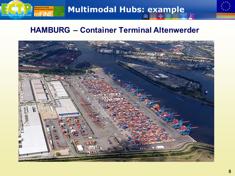 Multimodal Hubs: example HAMBURG – Container Terminal Altenwerder 6