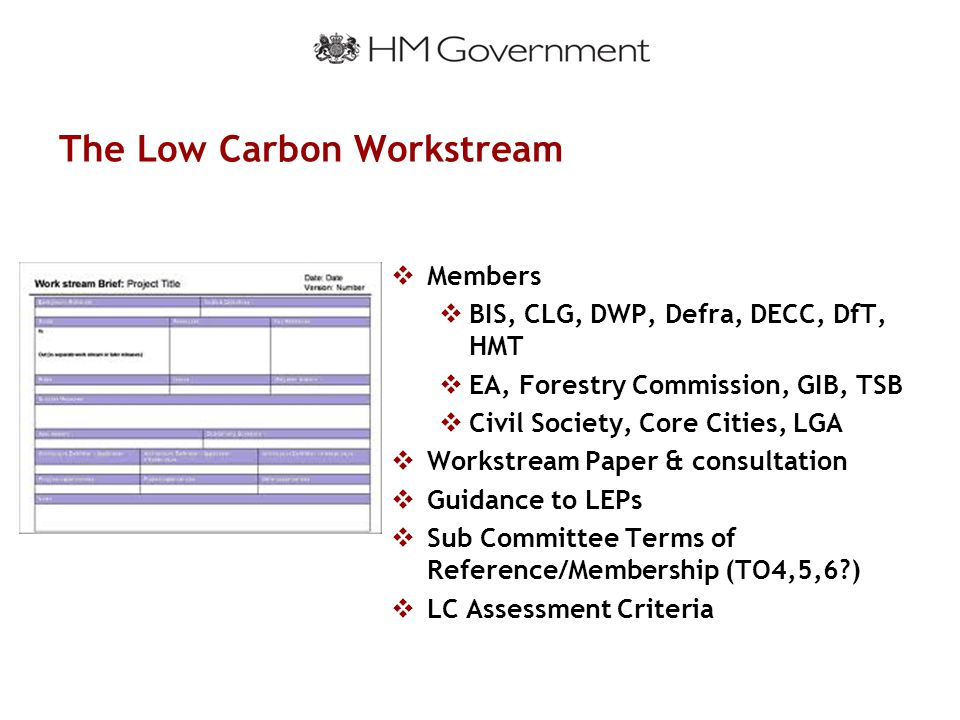 The Low Carbon Workstream  Members  BIS, CLG, DWP, Defra, DECC, DfT, HMT  EA, Forestry Commission, GIB, TSB  Civil Society, Core Cities, LGA  Workstream Paper & consultation  Guidance to LEPs  Sub Committee Terms of Reference/Membership (TO4,5,6 )  LC Assessment Criteria