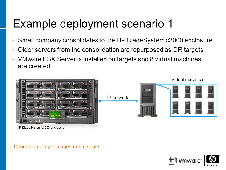 Example deployment scenario 1 Small company consolidates to the HP BladeSystem c3000 enclosure Older servers from the consolidation are repurposed as DR targets VMware ESX Server is installed on targets and 8 virtual machines are created HP BladeSystem c3000 enclosure IP network Virtual machines Conceptual only – images not to scale