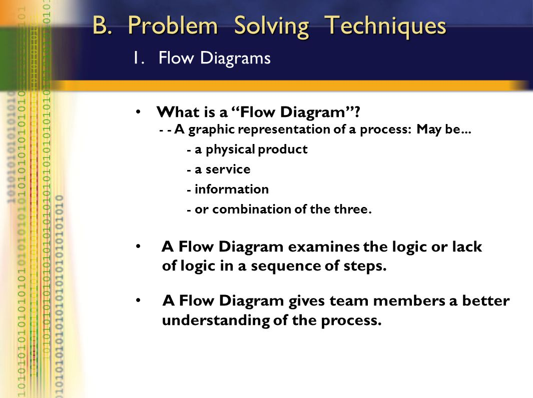 the problem solving techniques philosophy essay Problem solving is puzzle solving each smaller problem is a smaller piece of the puzzle to find and solve putting the pieces of the puzzle together involves understanding the relevant parts of the system.
