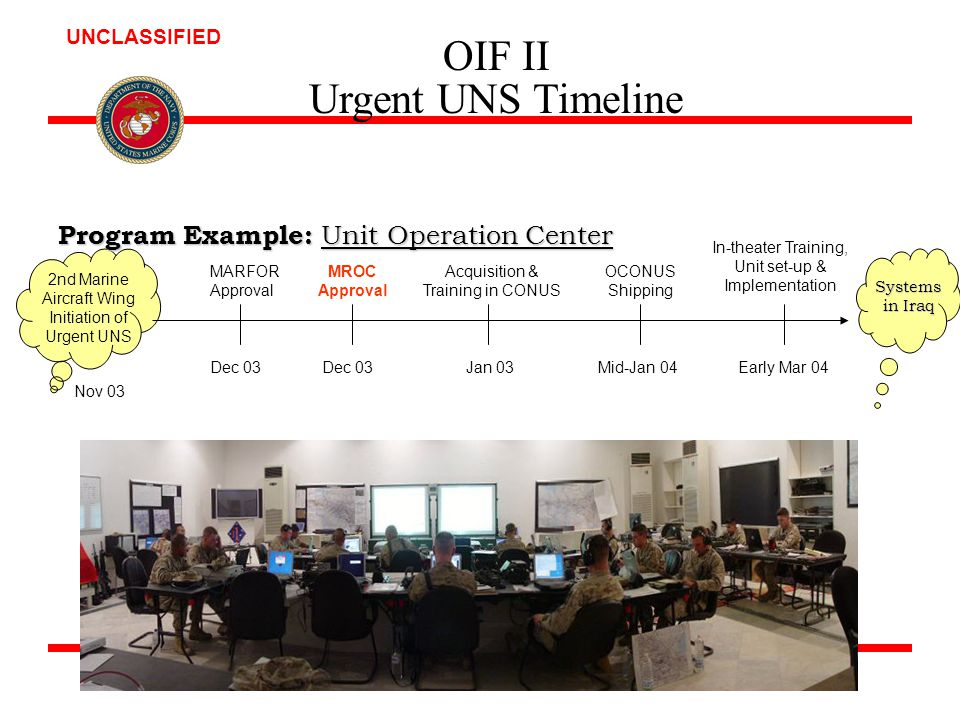 UNCLASSIFIED OIF II Urgent UNS Timeline Program Example: Unit Operation Center MARFOR Approval Dec 03 2nd Marine Aircraft Wing Initiation of Urgent UNS Nov 03 MROC Approval Dec 03 Acquisition & Training in CONUS OCONUS Shipping In-theater Training, Unit set-up & Implementation Jan 03 Mid-Jan 04Early Mar 04 Systems in Iraq