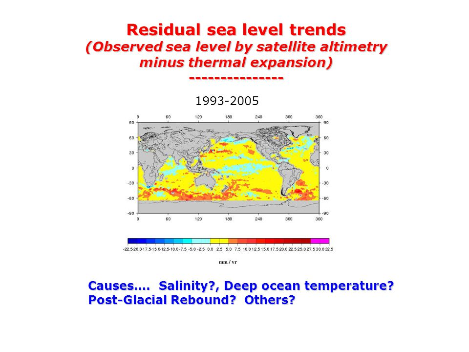 Residual sea level trends (Observed sea level by satellite altimetry minus thermal expansion) Causes….
