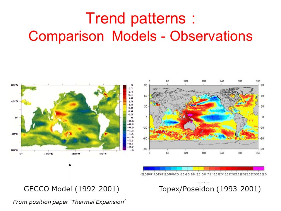 Trend patterns : Comparison Models - Observations Topex/Poseidon ( )GECCO Model ( ) From position paper 'Thermal Expansion '