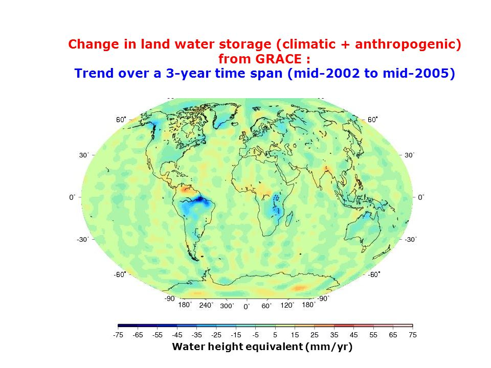 Water height equivalent (mm/yr) Change in land water storage (climatic + anthropogenic) from GRACE : Trend over a 3-year time span (mid-2002 to mid-2005)