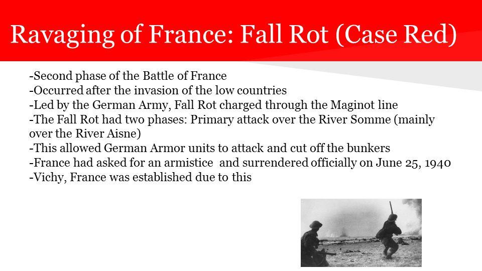 Battle of France Sofia Ramirez, Lin Ye, Rithvik Nallapareddy