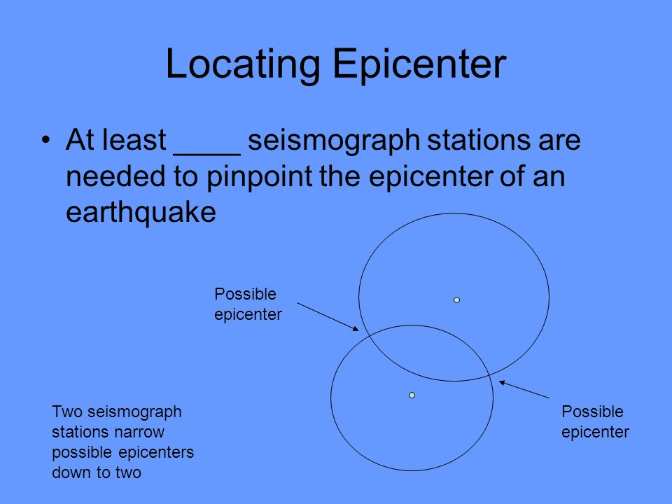Locating Epicenter At least ____ seismograph stations are needed to pinpoint the epicenter of an earthquake Possible epicenter Possible epicenter Two seismograph stations narrow possible epicenters down to two