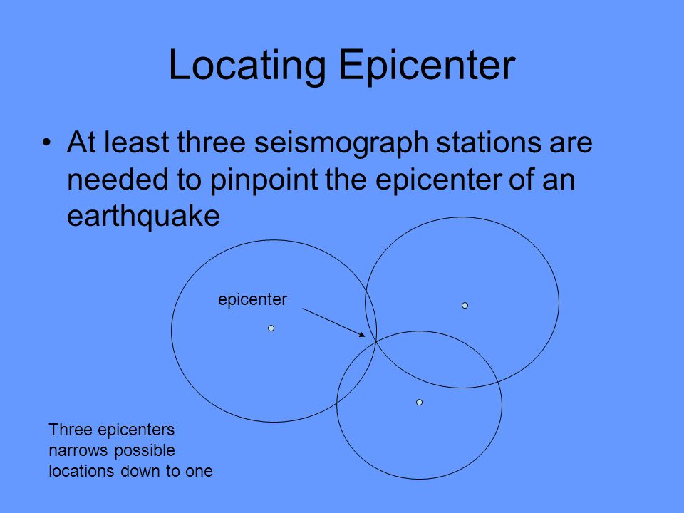 Locating Epicenter At least three seismograph stations are needed to pinpoint the epicenter of an earthquake Three epicenters narrows possible locations down to one epicenter