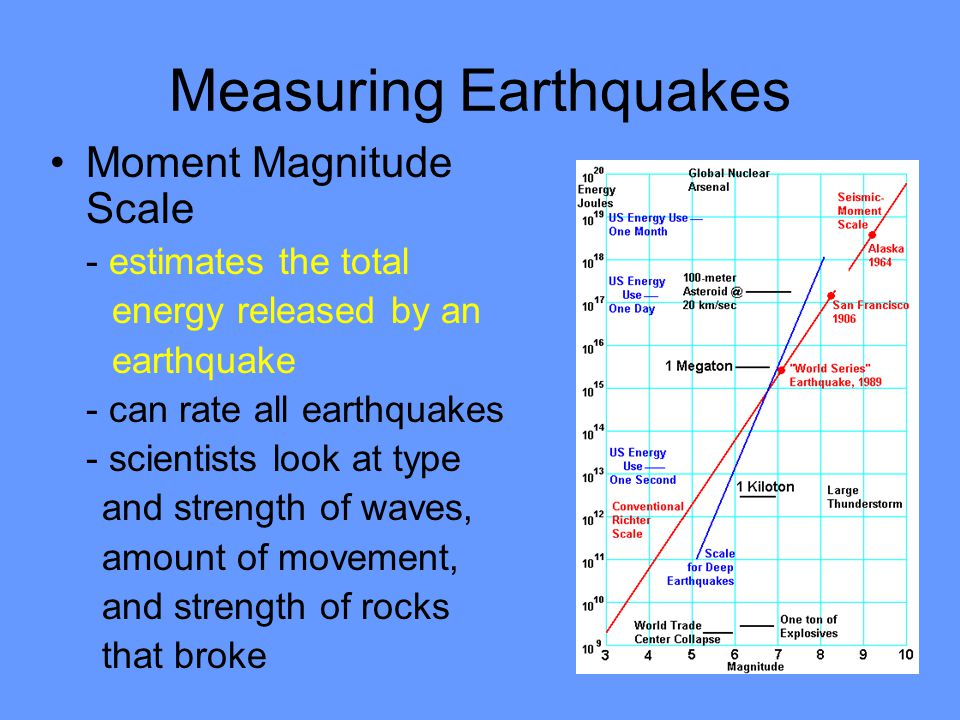 Measuring Earthquakes Moment Magnitude Scale - estimates the total energy released by an earthquake - can rate all earthquakes - scientists look at type and strength of waves, amount of movement, and strength of rocks that broke