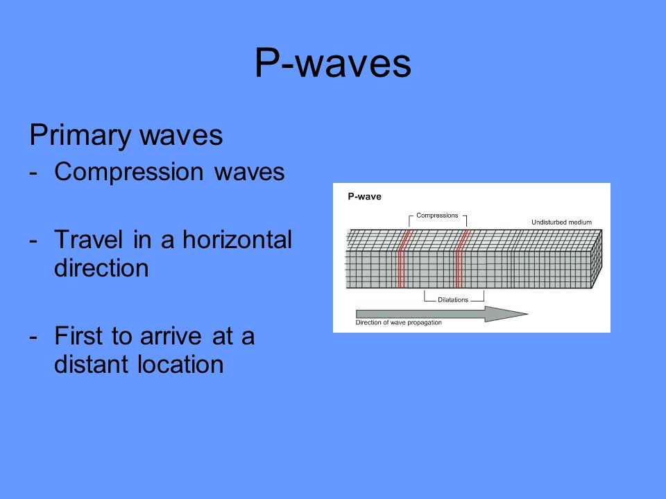 P-waves Primary waves -Compression waves -Travel in a horizontal direction -First to arrive at a distant location