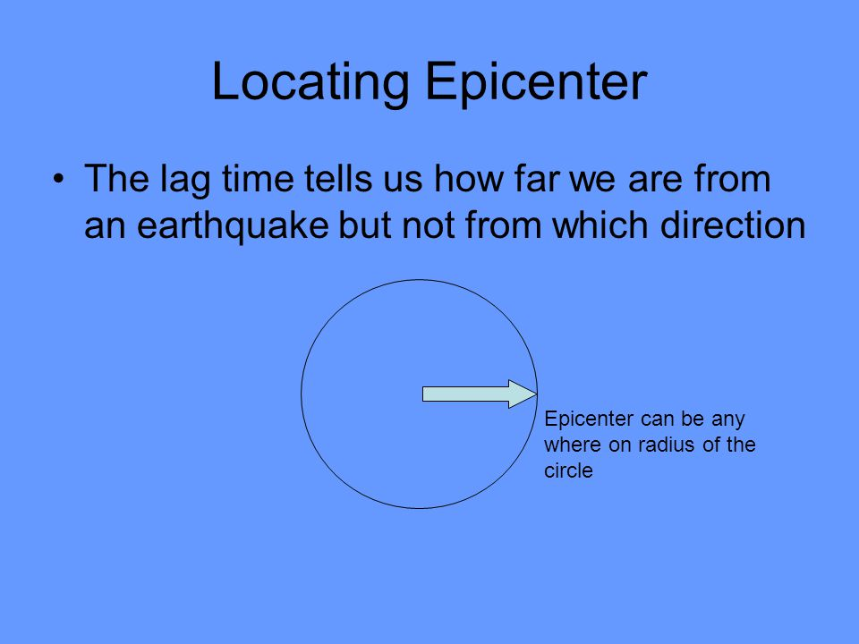Locating Epicenter The lag time tells us how far we are from an earthquake but not from which direction Epicenter can be any where on radius of the circle