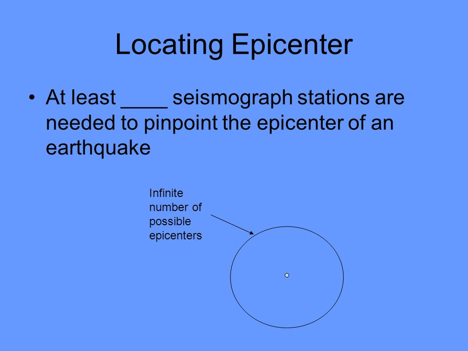 Locating Epicenter At least ____ seismograph stations are needed to pinpoint the epicenter of an earthquake Infinite number of possible epicenters