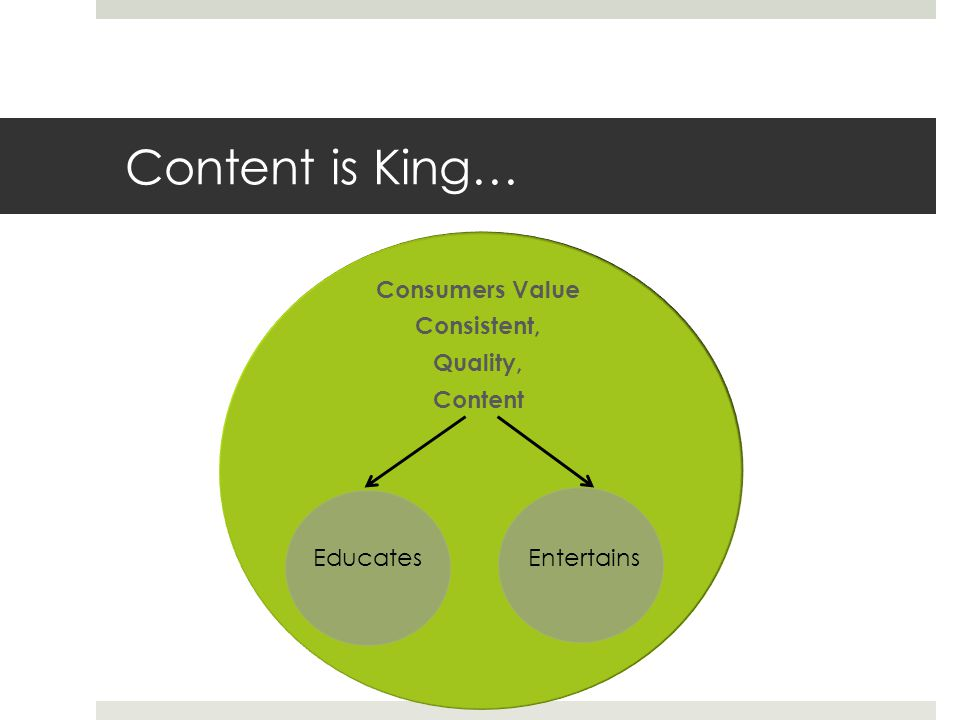 Content is King… Consumers Value Consistent, Quality, Content EducatesEntertains