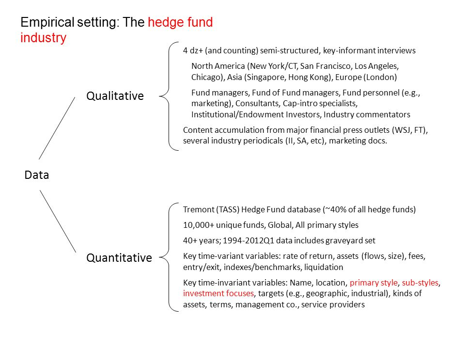 Intermediaries, Mediators, and Market Change in the Hedge