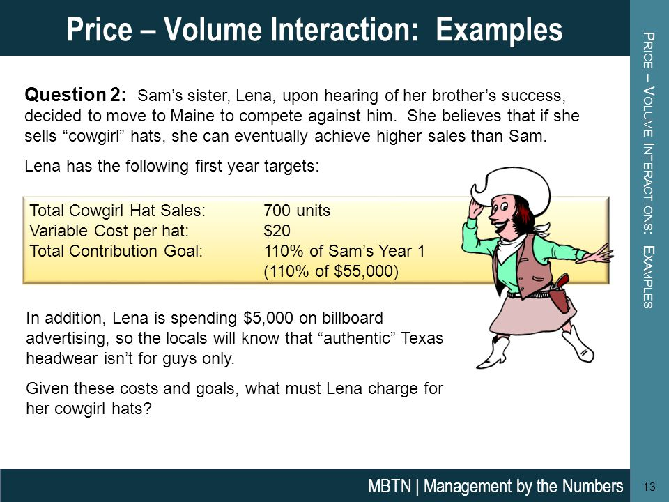 P RICE – V OLUME I NTERACTIONS : E XAMPLES 13 Price – Volume Interaction: Examples MBTN | Management by the Numbers Question 2: Sam's sister, Lena, upon hearing of her brother's success, decided to move to Maine to compete against him.