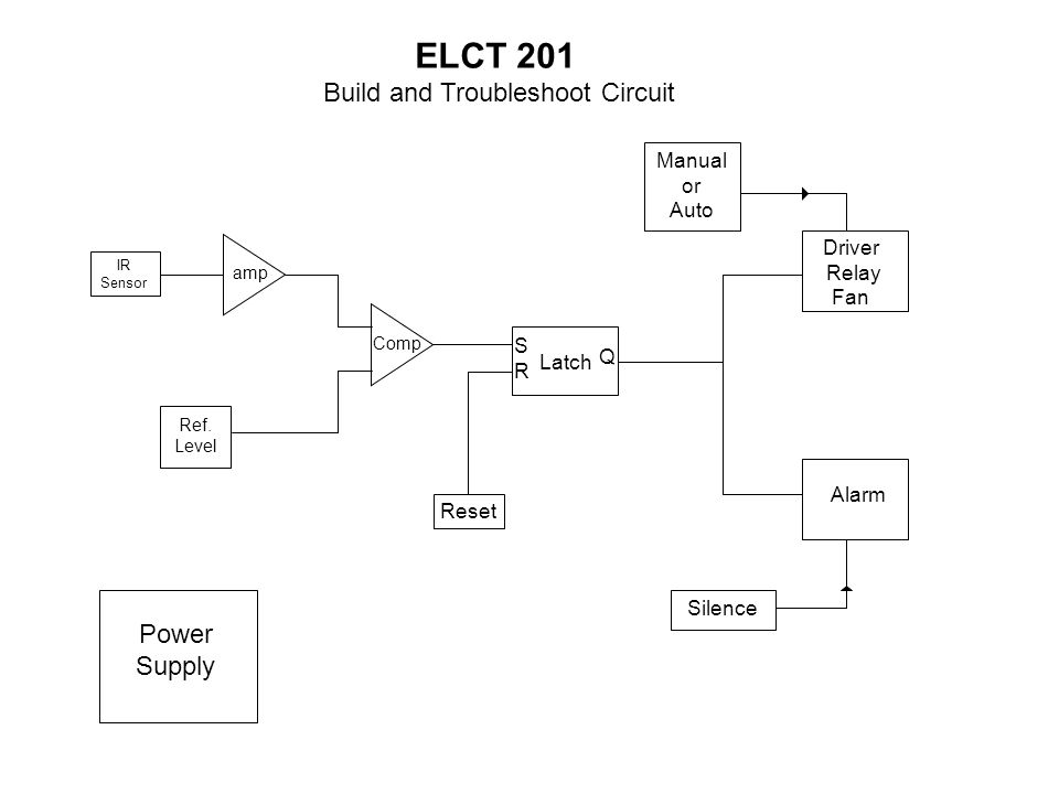 Elct 201 Build And Troubleshoot Idea Proposed Students Will Build A