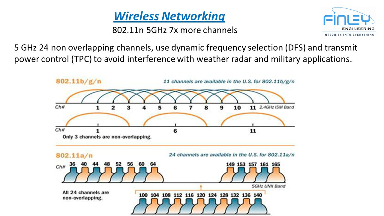 Network Concepts and Troubleshooting: A field guide for