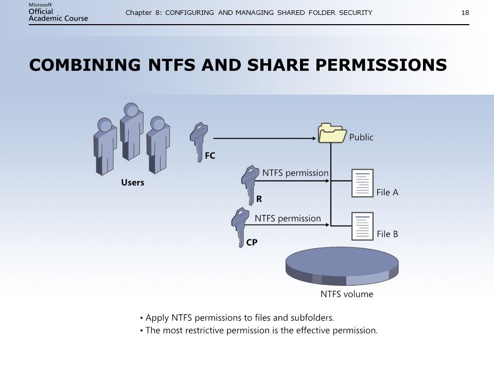 Chapter 8: CONFIGURING AND MANAGING SHARED FOLDER SECURITY18 COMBINING NTFS AND SHARE PERMISSIONS