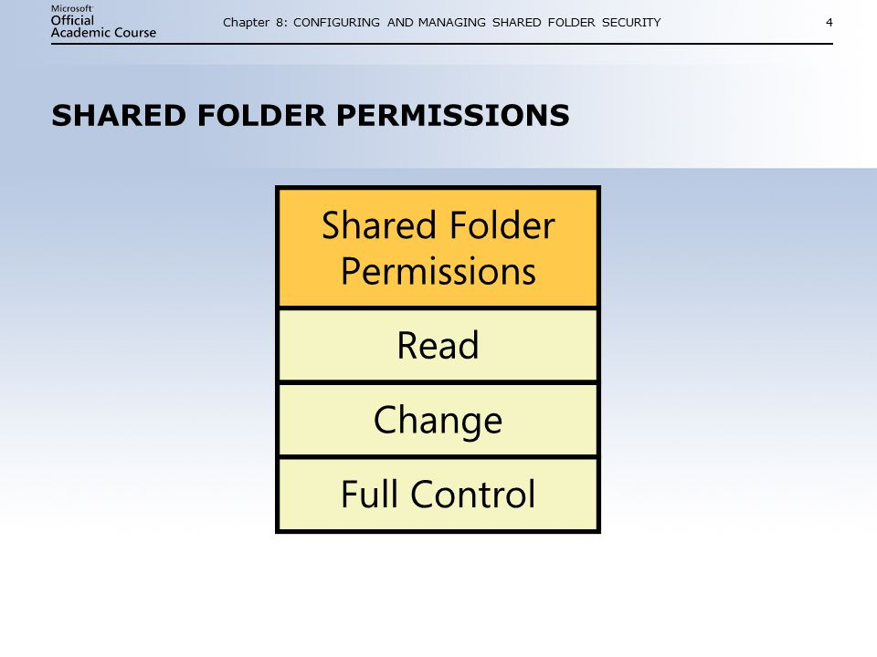 Chapter 8: CONFIGURING AND MANAGING SHARED FOLDER SECURITY4 SHARED FOLDER PERMISSIONS