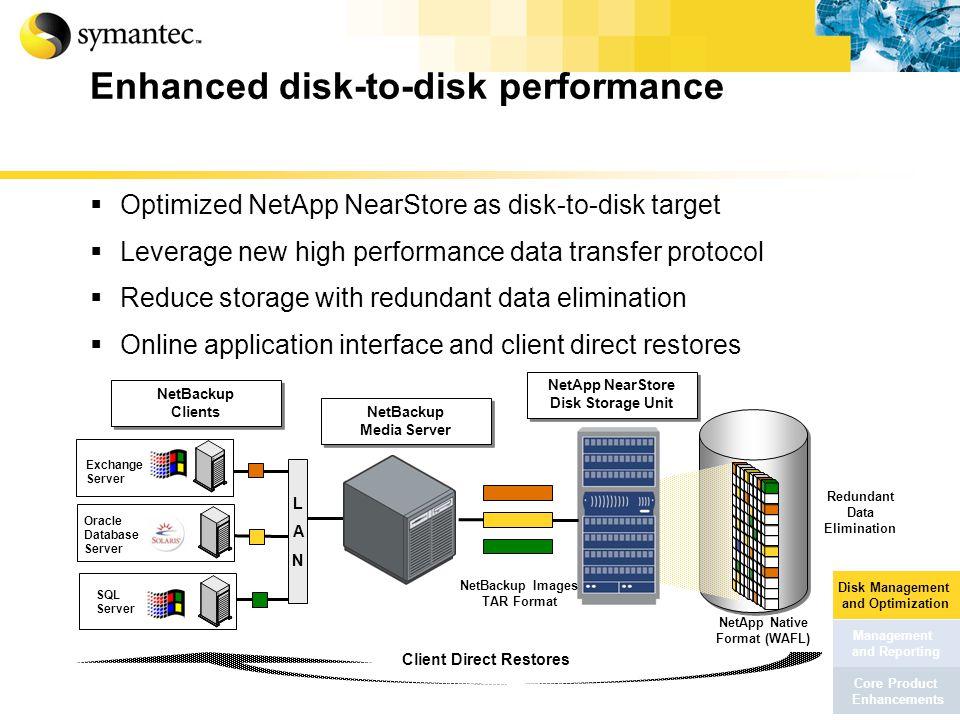 6 Enhanced ...  sc 1 st  SlidePlayer & NetBackup 6.0 Whatu0027s New. Whatu0027s New in NetBackup 6.0 Management and ...